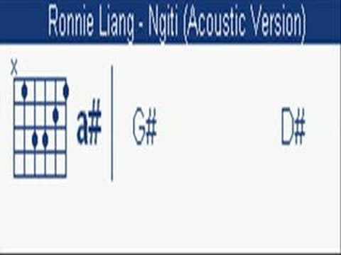 Ngiti - Ronnie Liang (Chords) - YouTube