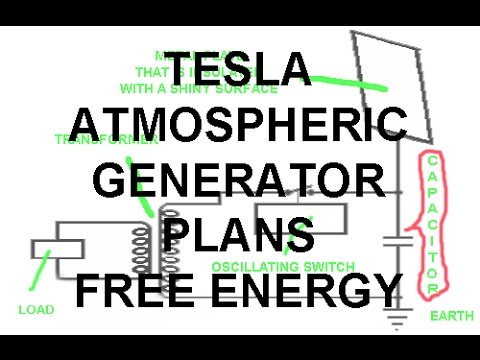 Tesla Secret Atmospheric Generator Free Energy Bedini