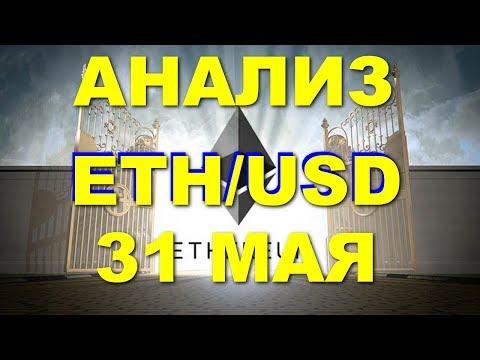 ETH/USD – Эфириум Etherium обзор цены / анализ графика цены на 31.05.2018 / 31 мая 2018 года