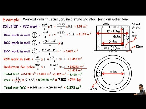 Quantity survey:- Materials estimation for circular RCC water tank.