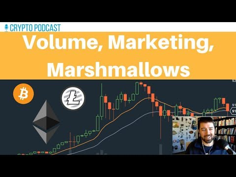 Volume and Price, Marketing Confusion, and the Marshmallow Test