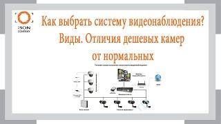Как выбрать систему видеонаблюдения? Виды. Отличия дешевых камер от нормальных.(Купить готовую систему видеонаблюдения: www.isp-n.ru Выбираете систему видеонаблюдения? Подбираете камеры..., 2016-06-16T11:06:49.000Z)