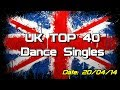Download UK Top 40 - Dance Singles (20/04/2014) MP3 song and Music Video