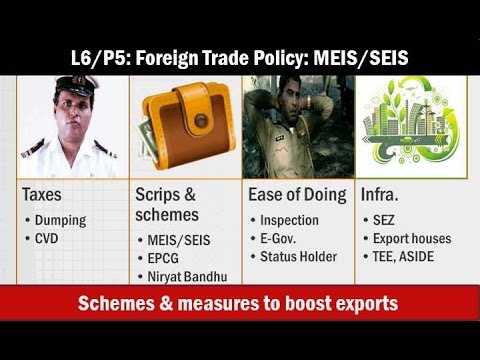 L6/P5: Foreign trade policy 2015: schemes, Duty Scrips-MEIS,SEIS,CVD,Dumping