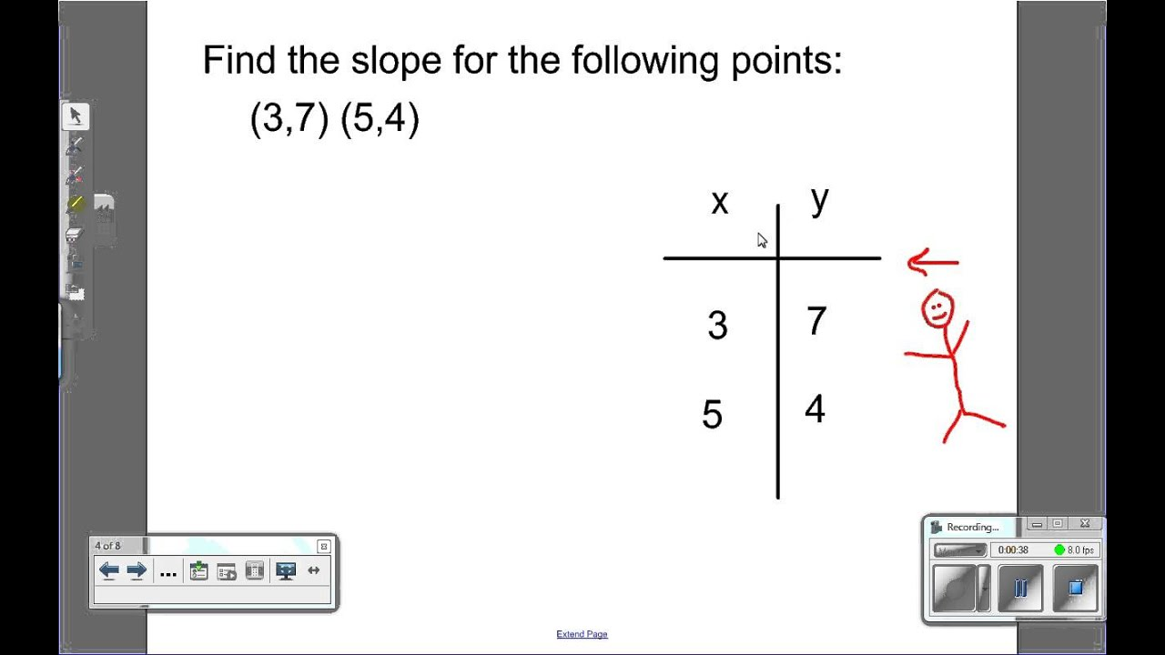 Finding Slope The Easy Way