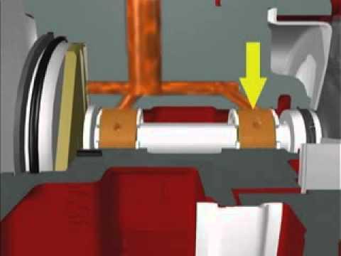 ¿Cómo funciona un turbocompresor ?