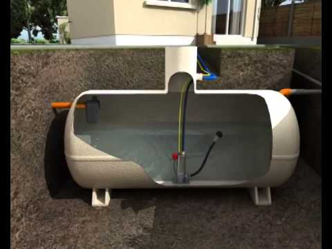 Green Building Technology - Rain Water Harvesting - IDP Capstone Project UiTM 2014