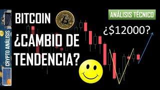 Bitcoin ¿CAMBIO de TENDENCIA? | Btc/Criptomonedas TRADING ANÁLISIS/NOTICIAS