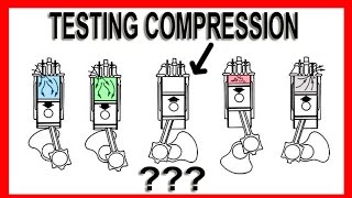 how to check engine cylinder compression and leak down