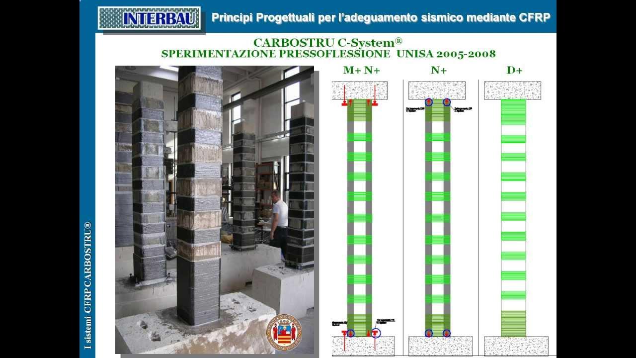adeguamento sismico mediante cfrp capannoni prefabbricati - youtube