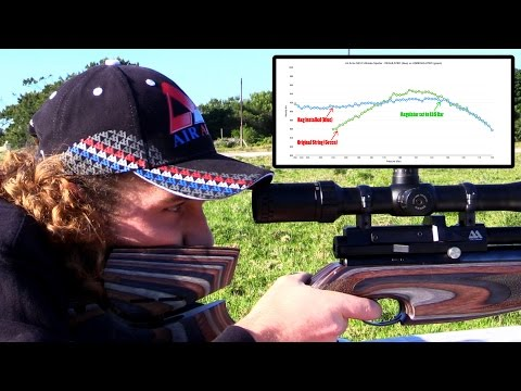 Regulated vs Unregulated PCPs | Air Arms S510 Testing & Results