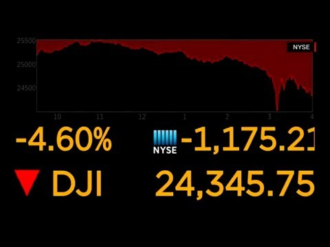 CNN 10 - February 6, 2018 | The Dow Jones Industrial Average Takes a Nosedive | U.S. economy