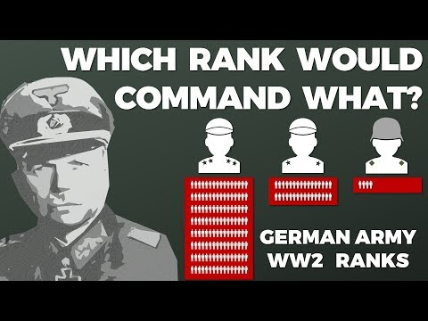 German Ranks: What Rank Commanded Which Unit?