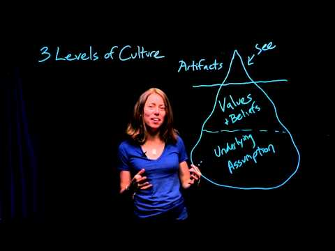 Leadership and Management | Part 4 of 4:The Iceberg of Organizational Culture