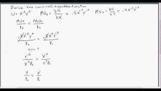 advanced microeconomics consumer theory marshallian Practice exercises for advanced microeconomic theory by muñoz-garcia,  9780262337175.