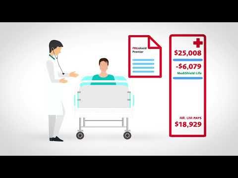 PRUShield   Medishield Life & Hospital coverage   Prudential