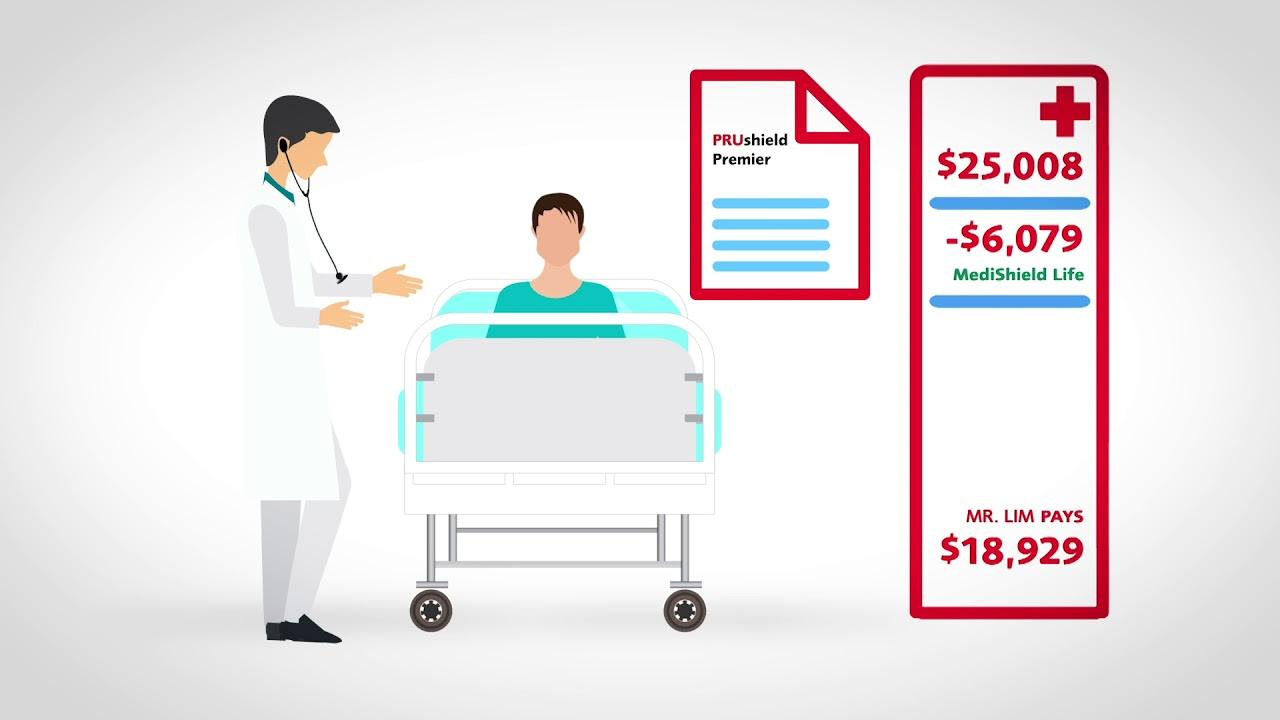 PRUShield | Medishield Life & Hospital coverage | Prudential