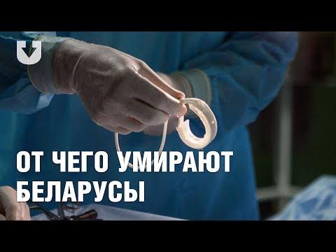 смертность от диабета в разрезе регионов беларуси