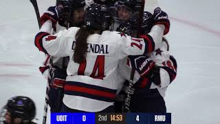 RMU vs UOIT - Women