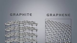 Difference Between Graphite and Graphene