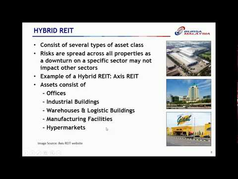 Investing in REITs 101
