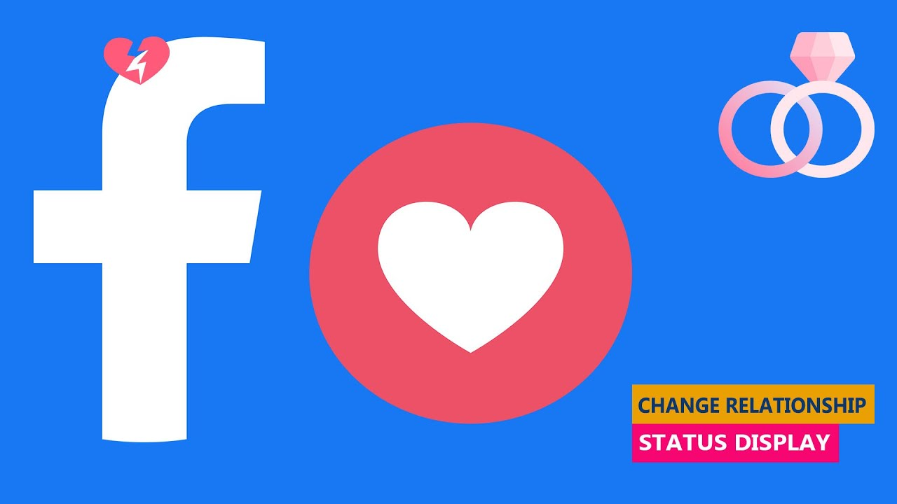 Facebook mean relationship it pending when does what status on a you have 11 Modern