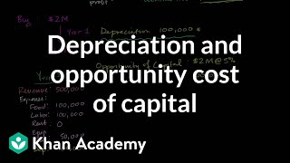 Depreciation and opportunity cost of capital   Microeconomics   Khan Academy