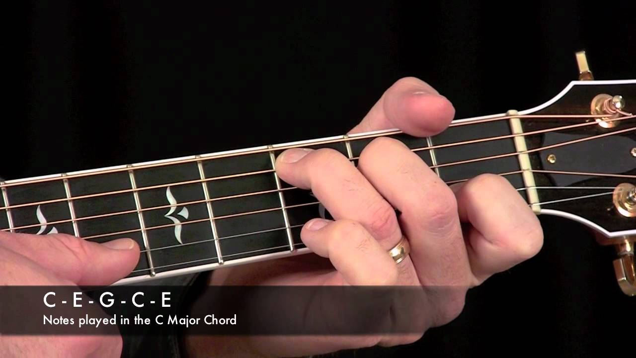 C Chord How To Play C Major On The Guitar Youtube