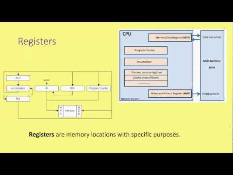 GCSE Computer Architecture 1 - Von Neumann Architecture