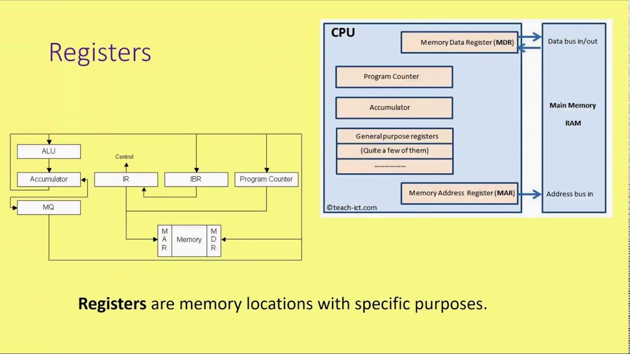 Cpu Diagram Gcse Trusted Wiring Circuit Computer Architecture 1 Von Neumann Youtube System