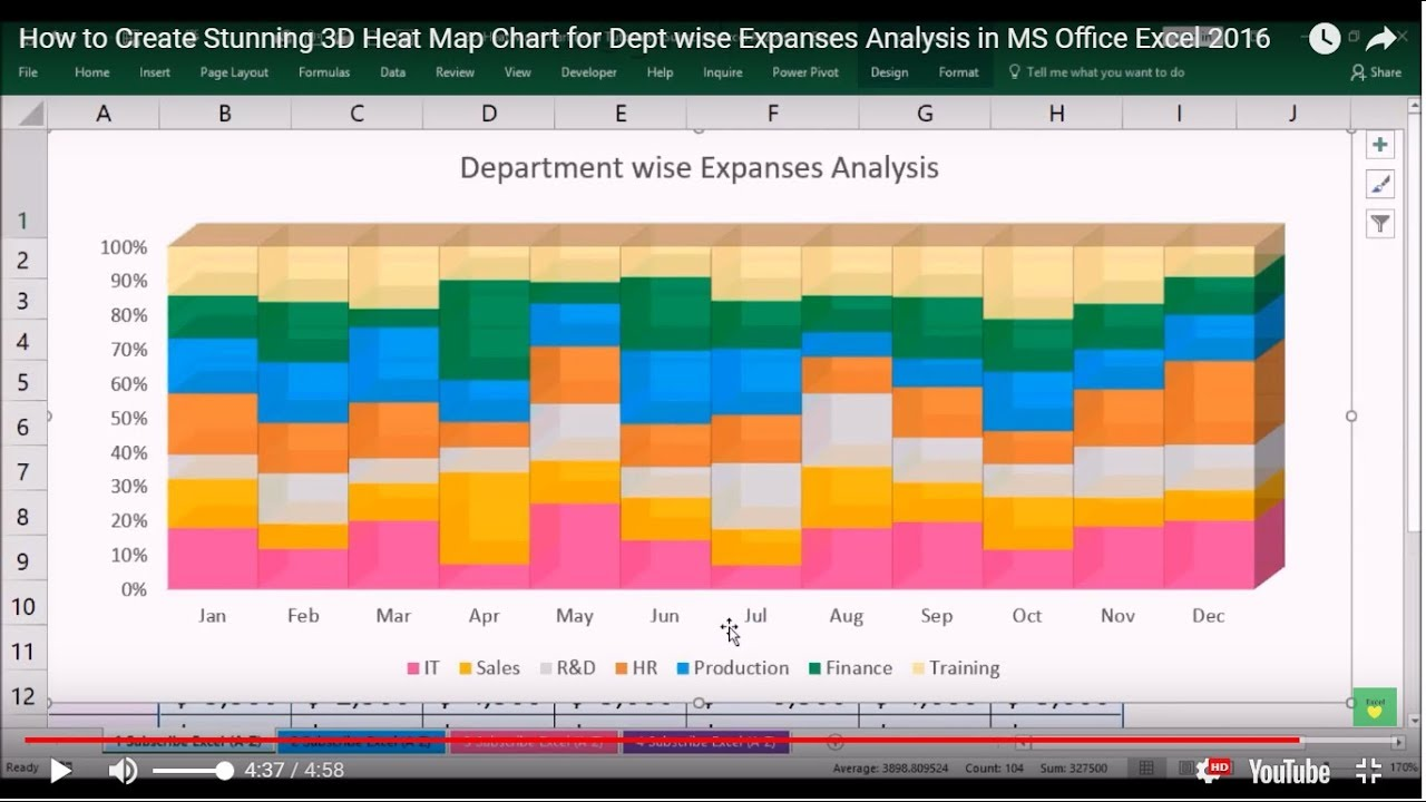 How to create stunning  heat map chart for dept wise expanses analysis in ms office excel also rh youtube