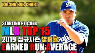 [MLB][메이저리그] 2019 선발투수 방어율 TOP…