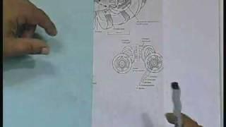 Lecture - 13 Nuclear Fusion Reactors