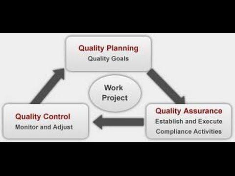 12.-project-quality-management