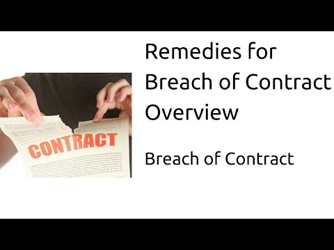 Overview -Remedies for Breach of Contract | Breach of Contract | Indian Contract | CA CPT | CS & CMA