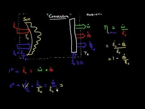 maximum-efficiency-for-solar-conversion:-carnot-efficiency