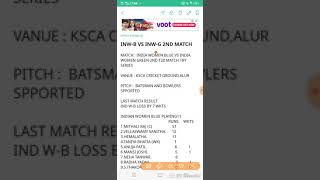 INW-B VS INW-G 2ND T20 MATCH DREAM11 TEAM TRY SERIES PLAYING11 NEWS TEAM PREDICTION