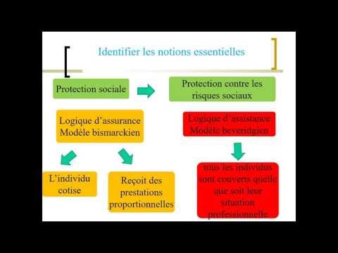EC1  la logique d'assurance /logique d'assistance en matière de protectionsociale?