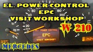 EL. POWER CONTROL EPC VISIT WORKSHOP! Суть и решение проблемы
