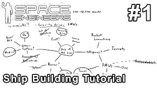 Space Engineers - Ship Building Tutorial #1