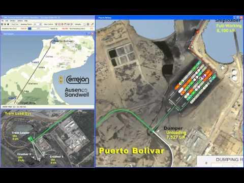 Mine To Port Simulation   Cerrejon Coal Supply Chain