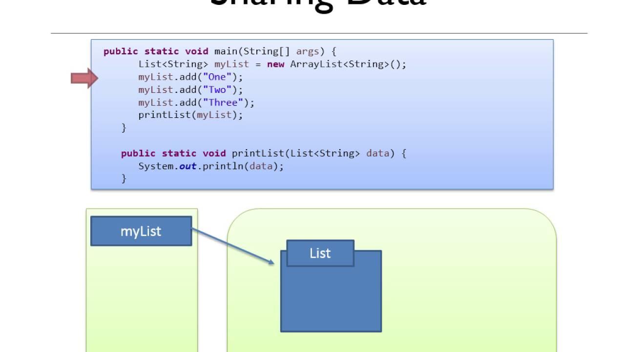 Memory Fundamentals - part 1 of Java Memory Management