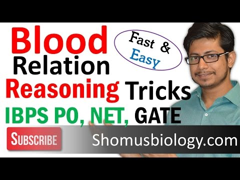 Blood relation reasoning tricks