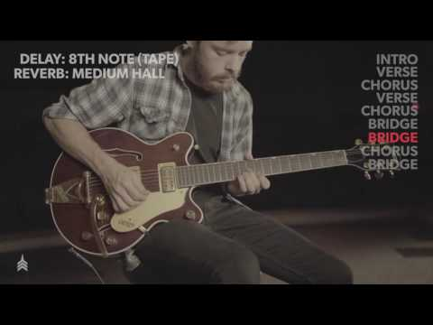 Come Holy Spirit chords by Planetshakers - Worship Chords
