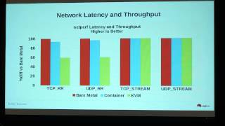 Performance analysis & tuning of Red Hat Enterprise Linux - 2015 Red Hat Summit