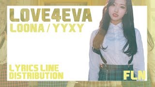 Baixar LOVE4EVA - LOONA / YYXY | LYRICS LINE DISTRIBUTION [PERFECT ACCURACY]