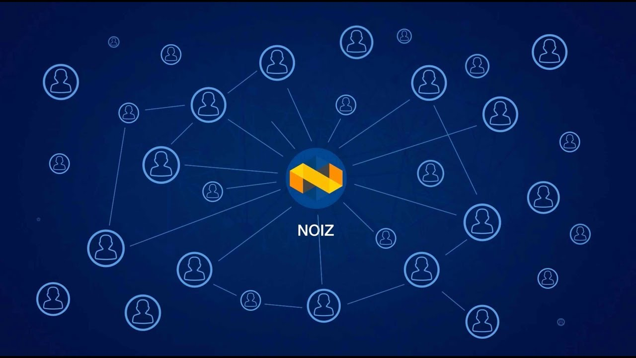 Blockchain and AI are Solving Ad Fraud and Data Transparency - NOIZ Ad Exchange