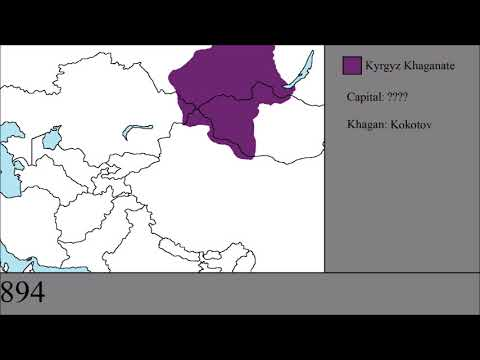 The History of Kyrgyzstan: Every Year