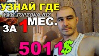 Заработок в Интернете Без Вложений с Нуля. 26708$ за 10 мес. Инвестиции, Бизнес, Работа на дому.