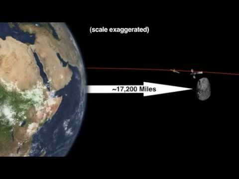 MASSIVE ASTEROID NEARING EARTH on February 15, 2013! - Asteroid 2012 DA14